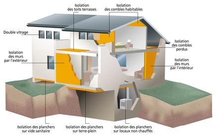 PERNO LI FONT isolation thermique Carpentras